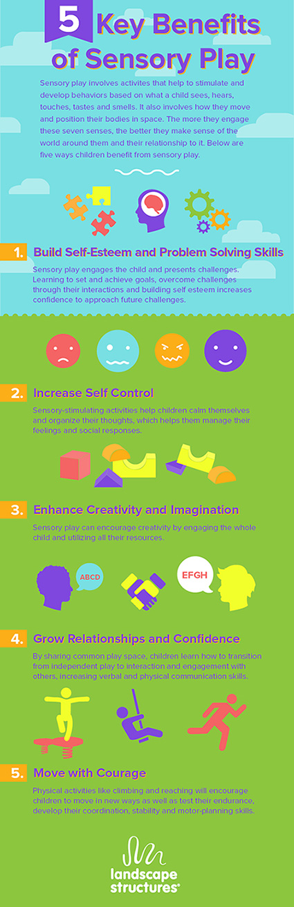 5 Key Benefits of Sensory Play | Landscape Structures Inc.